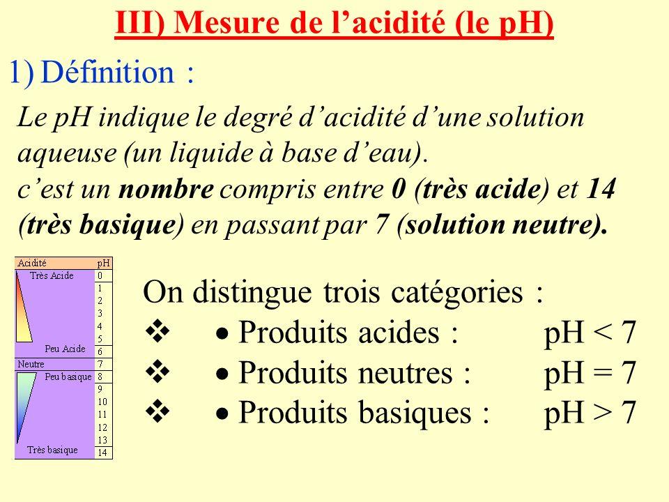 III) Mesure de lacidité (le pH) 1)Définition : Le pH indique le degré dacidité dune solution aqueuse (un liquide à base deau).
