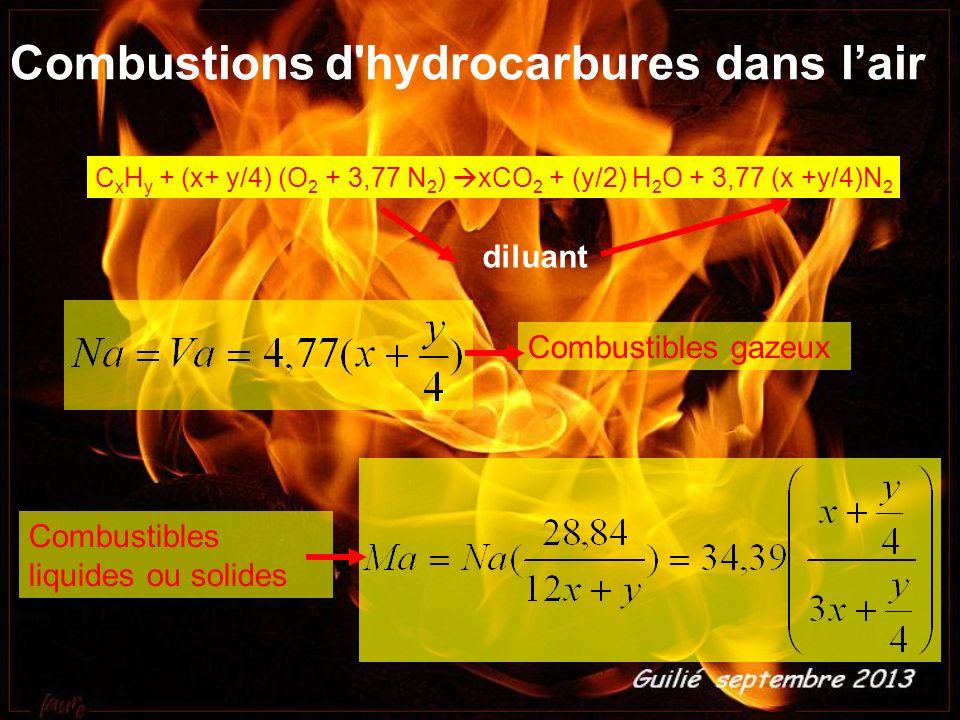 Combustions d hydrocarbures dans l air C x H y + (O 2 + 3,77 N 2 ) CO 2 + H 2 O + N 2 diluant Combustibles gazeux Combustibles liquides ou solides C x H y + (x+ y/4) (O 2 + 3,77 N 2 ) xCO 2 + (y/2) H 2 O + 3,77 (x +y/4)N 2