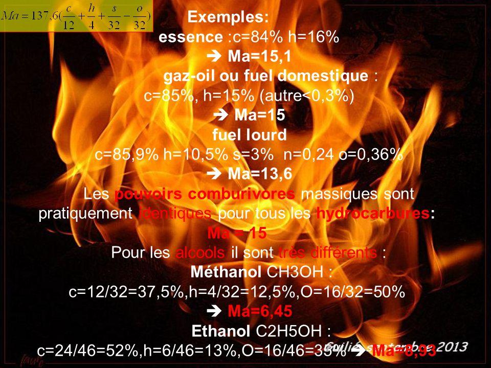 Exemples: essence :c=84% h=16% Ma=15,1 gaz-oil ou fuel domestique : c=85%, h=15% (autre<0,3%) Ma=15 fuel lourd c=85,9% h=10,5% s=3% n=0,24 o=0,36% Ma=13,6 Les pouvoirs comburivores massiques sont pratiquement identiques pour tous les hydrocarbures: Ma = 15 Pour les alcools il sont très différents : Méthanol CH3OH : c=12/32=37,5%,h=4/32=12,5%,O=16/32=50% Ma=6,45 Ethanol C2H5OH : c=24/46=52%,h=6/46=13%,O=16/46=35% Ma=8,93