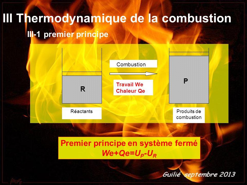 R P Combustion Travail We Chaleur Qe RéactantsProduits de combustion III Thermodynamique de la combustion III-1 premier principe Premier principe en système fermé We+Qe=U P -U R