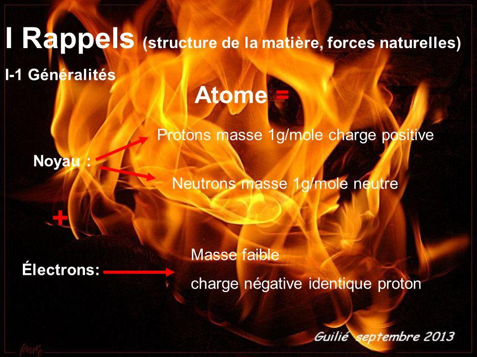 I Rappels (structure de la matière, forces naturelles) Noyau : Protons masse 1g/mole charge positive Neutrons masse 1g/mole neutre Atome = + Masse faible charge négative identique proton I-1 Généralités Électrons: