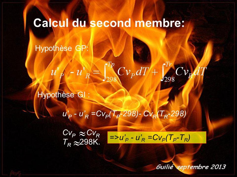 Hypothèse GI : u P - u R =Cv P (T P -298)- Cv R (T R -298) Cv P Cv R T R 298K. Calcul du second membre: =>u P - u R =Cv P (T P -T R ) Hypothèse GP: