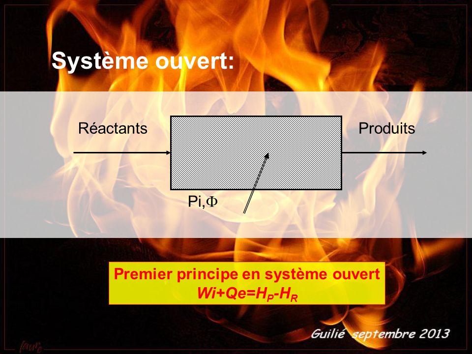 RéactantsProduits Pi, Système ouvert: Premier principe en système ouvert Wi+Qe=H P -H R