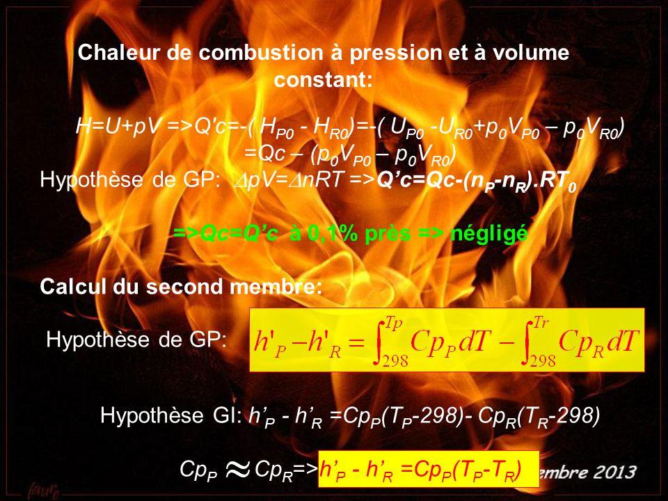 H=U+pV =>Q c=-( H P0 - H R0 )=-( U P0 -U R0 +p 0 V P0 – p 0 V R0 ) =Qc – (p 0 V P0 – p 0 V R0 ) Hypothèse de GP: pV= nRT =>Q c=Qc-(n P -n R ).RT 0 =>Qc=Q c à 0,1% près => négligé Calcul du second membre: Hypothèse de GP: Chaleur de combustion à pression et à volume constant: Hypothèse GI: h P - h R =Cp P (T P -298)- Cp R (T R -298) Cp P Cp R =>h P - h R =Cp P (T P -T R )