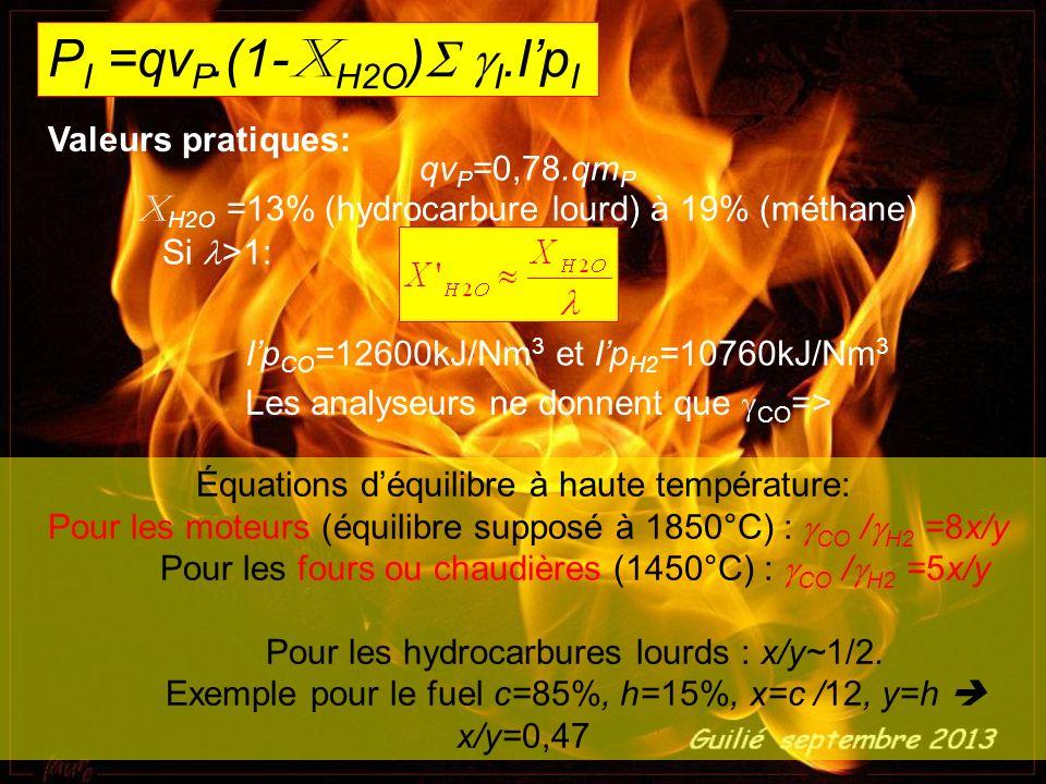 Valeurs pratiques: qv P =0,78.qm P X H2O =13% (hydrocarbure lourd) à 19% (méthane) Si >1: I p CO =12600kJ/Nm 3 et I p H2 =10760kJ/Nm 3 Équations d équilibre à haute température: Pour les moteurs (équilibre supposé à 1850°C) : CO / H2 =8x/y Pour les fours ou chaudières (1450°C) : CO / H2 =5x/y Pour les hydrocarbures lourds : x/y~1/2.