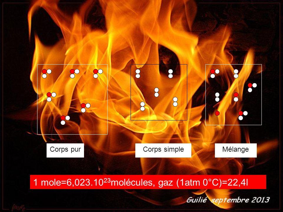 Corps purCorps simpleMélange 1 mole=6,023.10 23 molécules, gaz (1atm 0°C)=22,4l