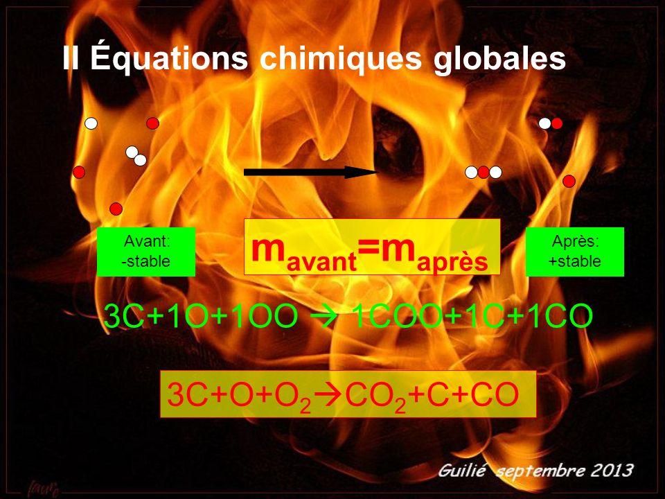 II Équations chimiques globales Avant: -stable Après: +stable 3C+1O+1OO 1COO+1C+1CO 3C+O+O 2 CO 2 +C+CO m avant =m après