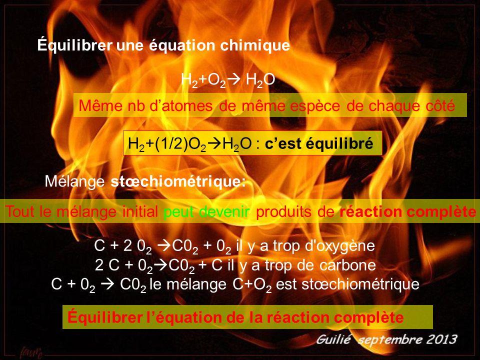 Équilibrer une équation chimique H 2 +O 2 H 2 O Même nb d atomes de même espèce de chaque côté H 2 +(1/2)O 2 H 2 O : c est équilibré C + 2 0 2 C0 2 + 0 2 il y a trop d oxygène 2 C + 0 2 C0 2 + C il y a trop de carbone C + 0 2 C0 2 le mélange C+O 2 est stœchiométrique Mélange stœchiométrique: Tout le mélange initial peut devenir produits de réaction complète Équilibrer l équation de la réaction complète