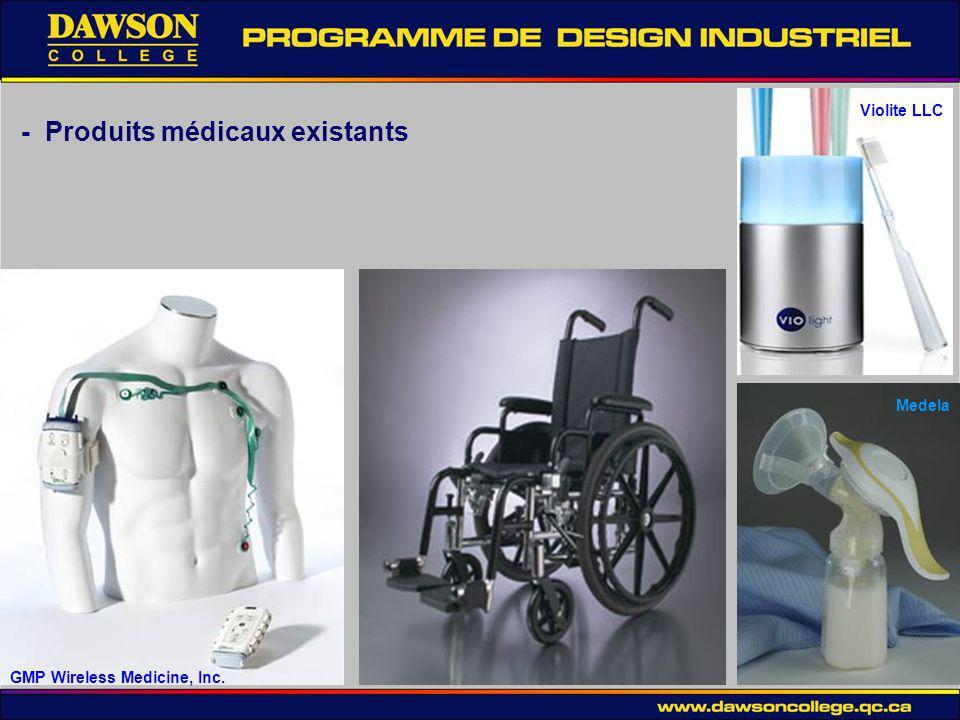 - Produits médicaux existants GMP Wireless Medicine, Inc. Violite LLC Medela