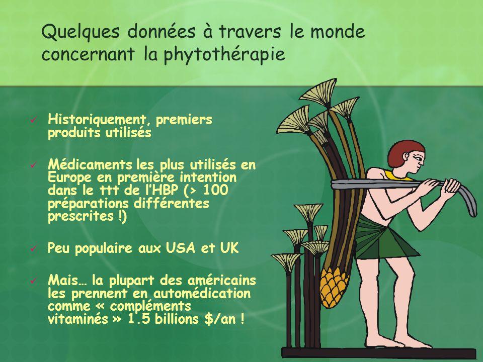 Quelques données à travers le monde concernant la phytothérapie Historiquement, premiers produits utilisés Médicaments les plus utilisés en Europe en