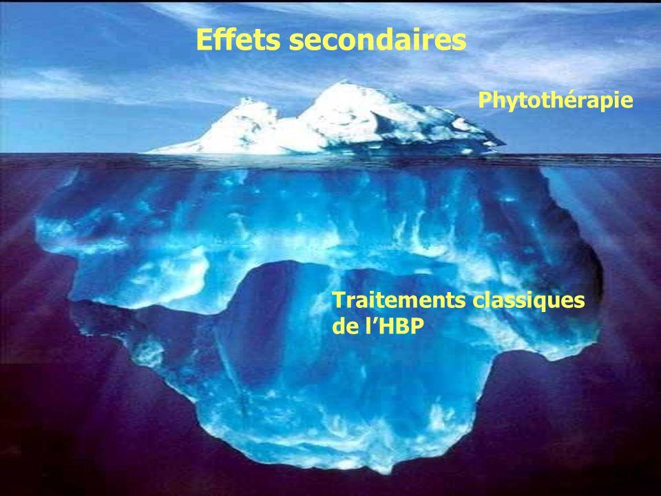 Effets secondaires Phytothérapie Traitements classiques de lHBP