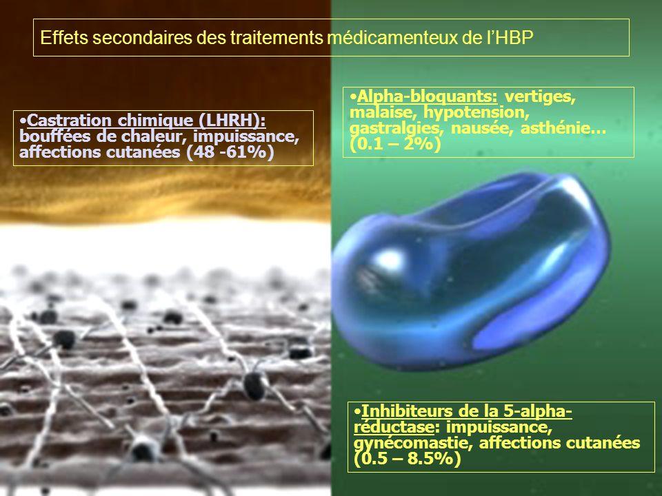 Effets secondaires des traitements médicamenteux de lHBP Alpha-bloquants: vertiges, malaise, hypotension, gastralgies, nausée, asthénie… (0.1 – 2%) In