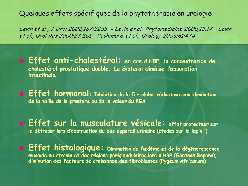 Quelques effets spécifiques de la phytothérapie en urologie Levin et al., J Urol 2002;167:2253 - Levin et al., Phytomedicine 2005;12:17 – Levin et al.