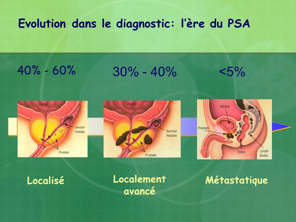 Evolution dans le diagnostic: lère du PSA <5% 40% - 60% 30% - 40% Localisé Localement avancé Métastatique
