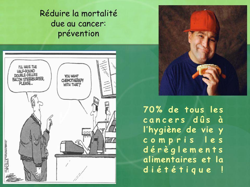 70% de tous les cancers dûs à lhygiène de vie y compris les dérèglements alimentaires et la diététique ! Réduire la mortalité due au cancer: préventio