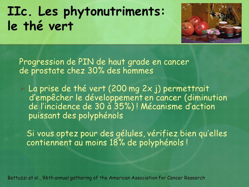 Bettuzzi et al., 96th annual gathering of the American Association for Cancer Research IIc. Les phytonutriments: le thé vert Progression de PIN de hau