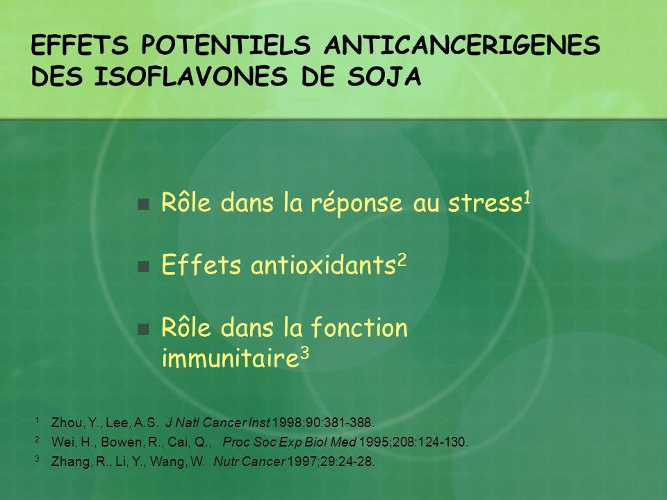 EFFETS POTENTIELS ANTICANCERIGENES DES ISOFLAVONES DE SOJA Rôle dans la réponse au stress 1 Effets antioxidants 2 Rôle dans la fonction immunitaire 3