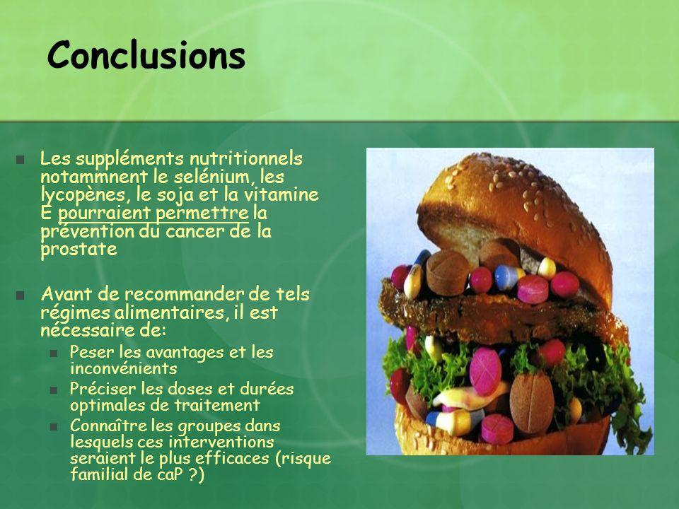 Conclusions Les suppléments nutritionnels notammnent le selénium, les lycopènes, le soja et la vitamine E pourraient permettre la prévention du cancer