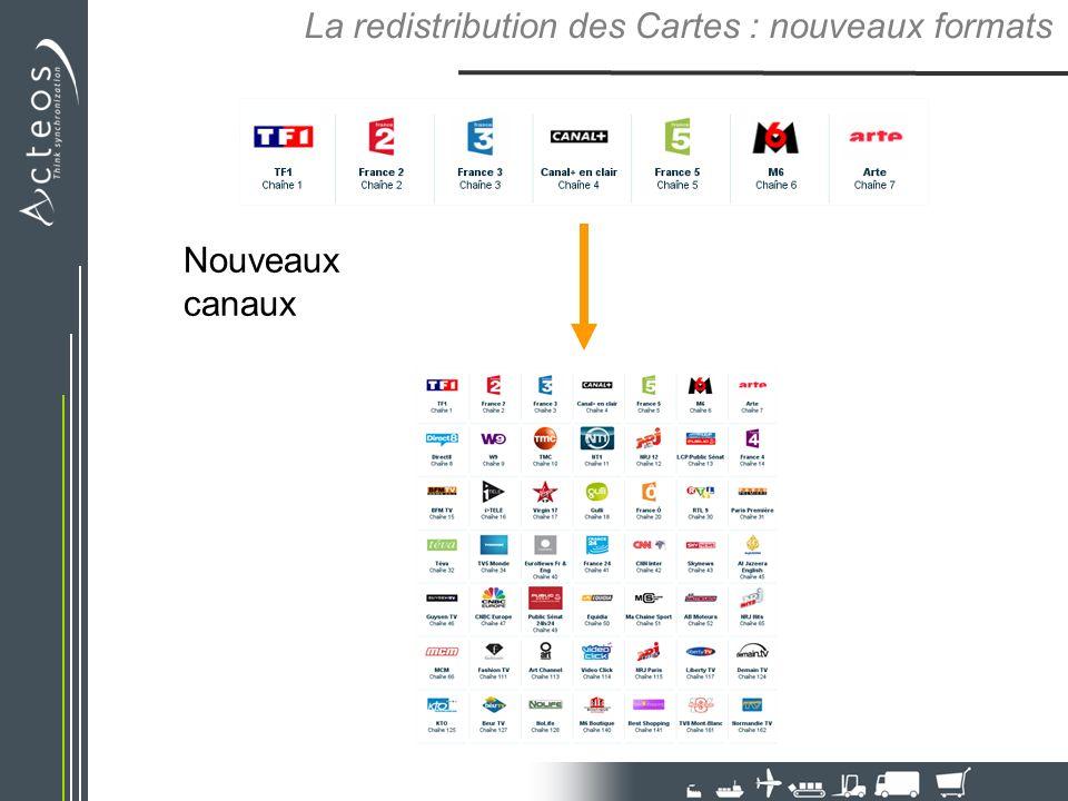 La redistribution des Cartes : nouveaux formats Nouveaux canaux