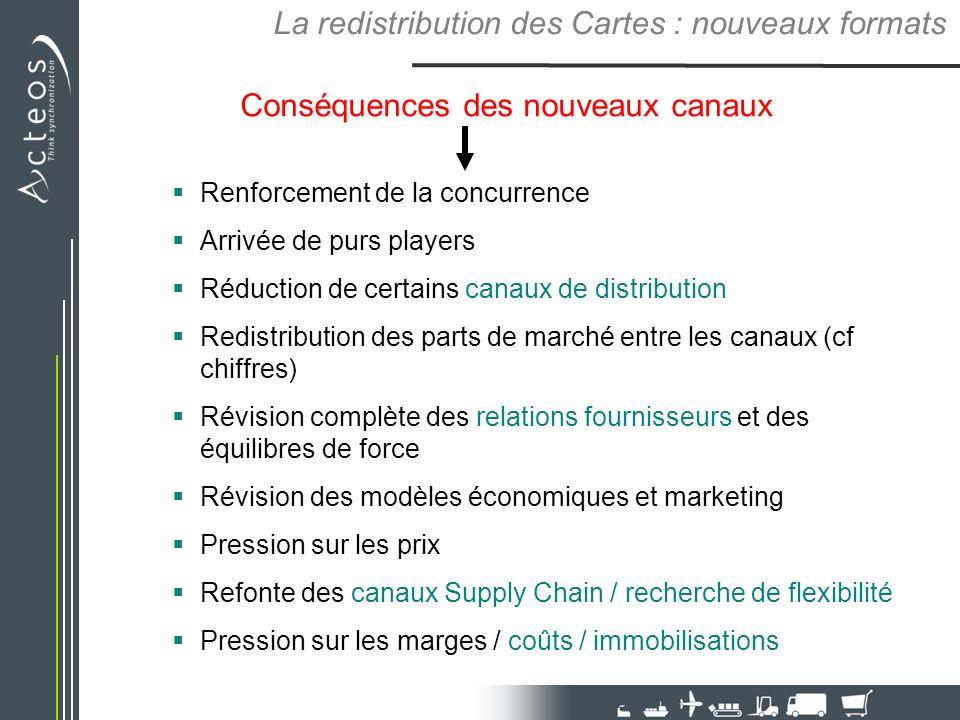 Conséquences des nouveaux canaux Renforcement de la concurrence Arrivée de purs players Réduction de certains canaux de distribution Redistribution de