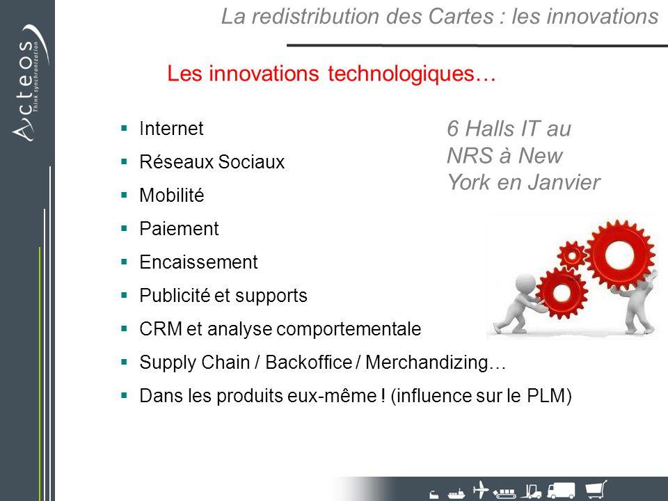 Les innovations technologiques… Internet Réseaux Sociaux Mobilité Paiement Encaissement Publicité et supports CRM et analyse comportementale Supply Chain / Backoffice / Merchandizing… Dans les produits eux-même .