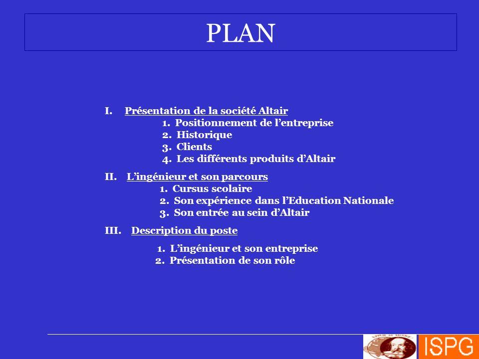PLAN I. Présentation de la société Altair 1. Positionnement de lentreprise 2. Historique 3. Clients 4. Les différents produits dAltair II. Lingénieur