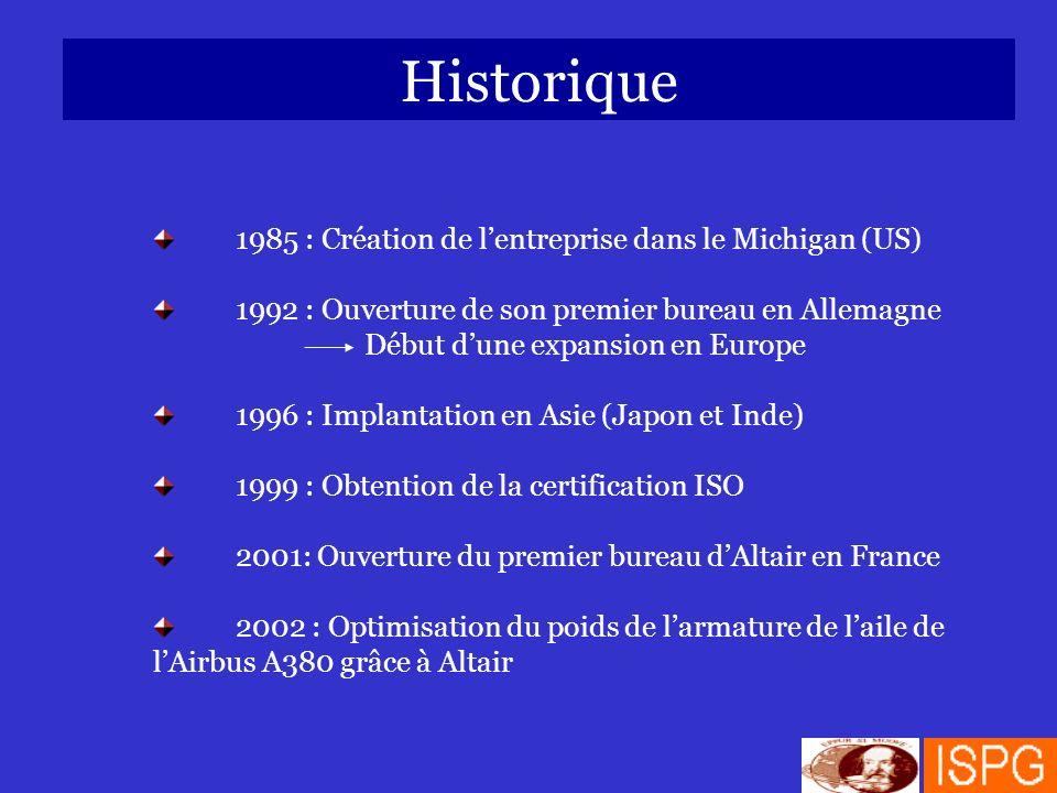 Historique 1985 : Création de lentreprise dans le Michigan (US) 1992 : Ouverture de son premier bureau en Allemagne Début dune expansion en Europe 199