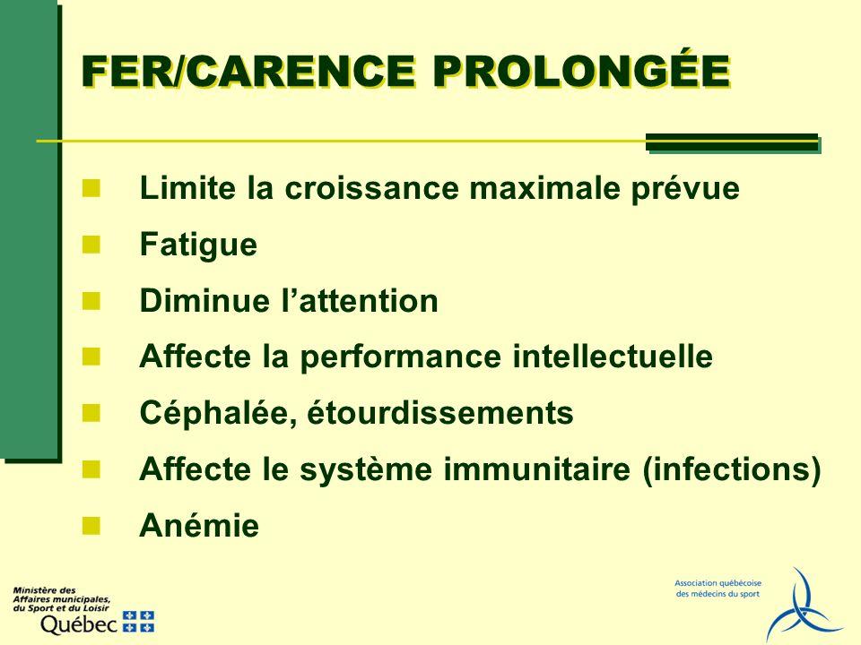 FER/CARENCE PROLONGÉE Limite la croissance maximale prévue Fatigue Diminue lattention Affecte la performance intellectuelle Céphalée, étourdissements