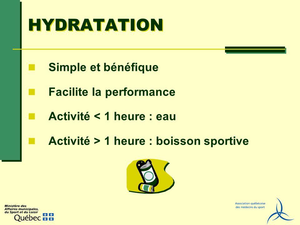 HYDRATATION Simple et bénéfique Facilite la performance Activité < 1 heure : eau Activité > 1 heure : boisson sportive