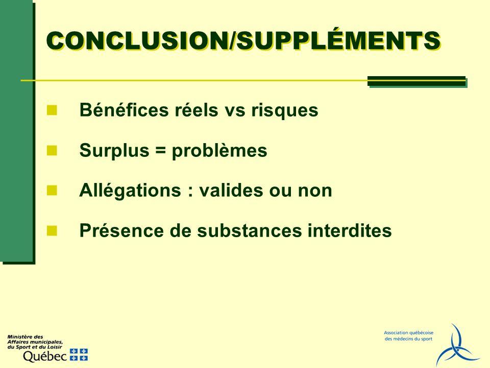 CONCLUSION/SUPPLÉMENTS Bénéfices réels vs risques Surplus = problèmes Allégations : valides ou non Présence de substances interdites
