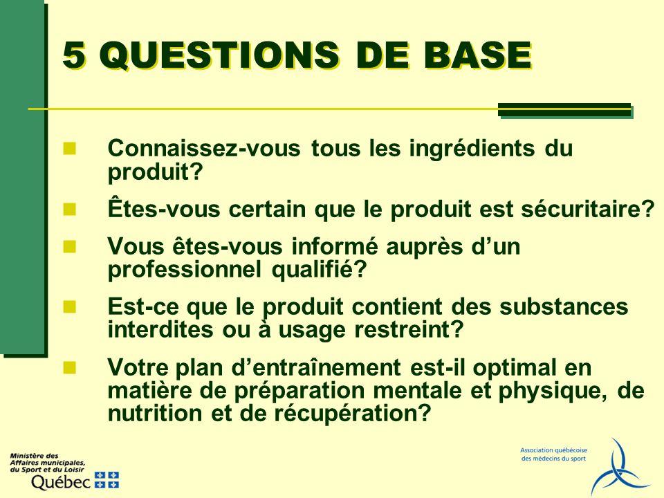 5 QUESTIONS DE BASE Connaissez-vous tous les ingrédients du produit? Êtes-vous certain que le produit est sécuritaire? Vous êtes-vous informé auprès d