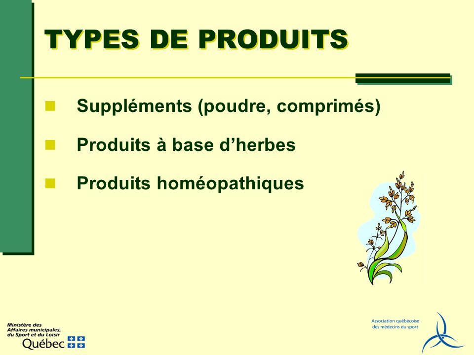 TYPES DE PRODUITS Suppléments (poudre, comprimés) Produits à base dherbes Produits homéopathiques