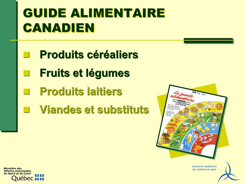 GUIDE ALIMENTAIRE CANADIEN Produits céréaliers Fruits et légumes Produits laitiers Viandes et substituts Produits céréaliers Fruits et légumes Produit