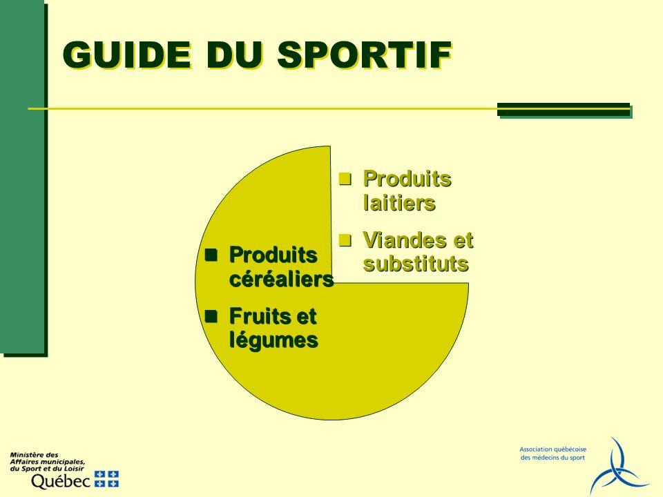 GUIDE DU SPORTIF Produits céréaliers Fruits et légumes Produits céréaliers Fruits et légumes Produits laitiers Viandes et substituts Produits laitiers