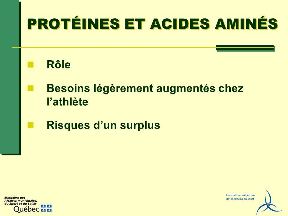 VITAMINES ET MINÉRAUX Suppléments inutiles si alimentation adéquate Conditions particulières Risques si surutilisation
