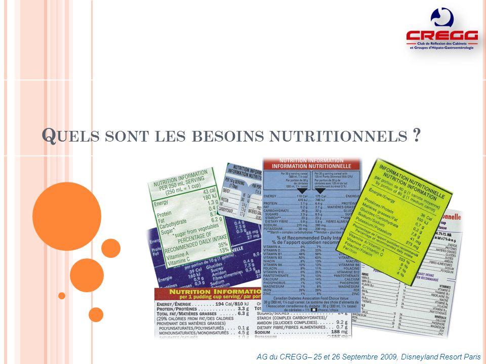 Q UELS SONT LES BESOINS NUTRITIONNELS ? AG du CREGG– 25 et 26 Septembre 2009, Disneyland Resort Paris