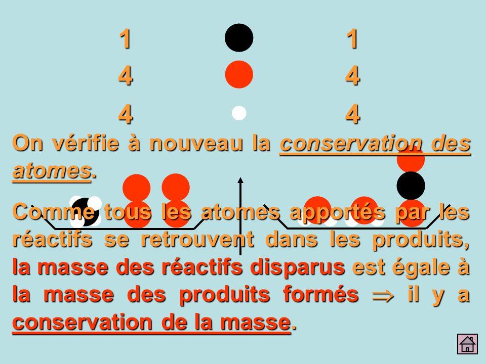 11 44 4 4 On vérifie à nouveau la conservation des atomes. Comme tous les atomes apportés par les réactifs se retrouvent dans les produits, la masse d