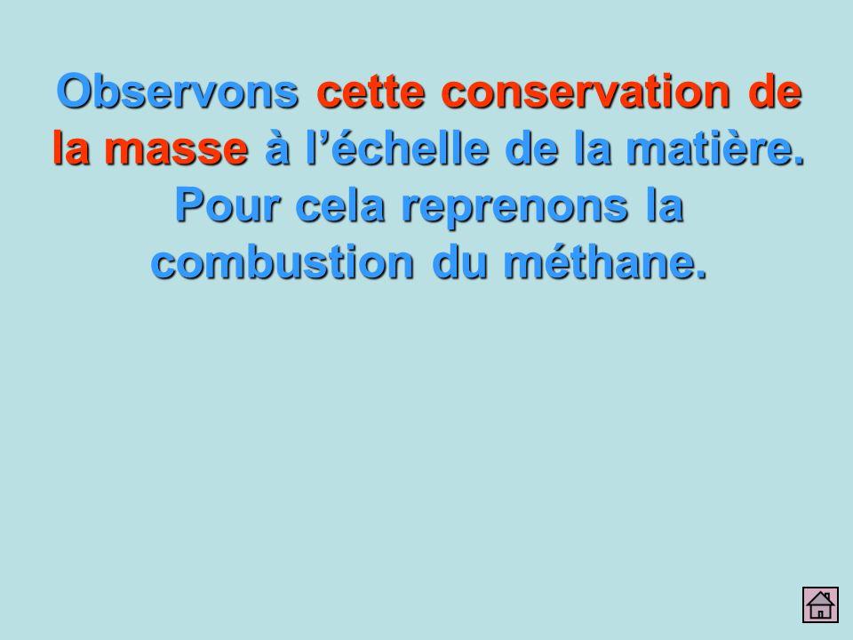 Observons cette conservation de la masse à léchelle de la matière. Pour cela reprenons la combustion du méthane.