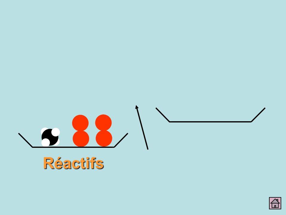 Réactifs