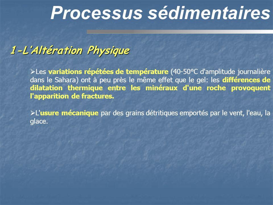 Processus sédimentaires Les variations répétées de température (40-50°C d'amplitude journalière dans le Sahara) ont à peu près le même effet que le ge