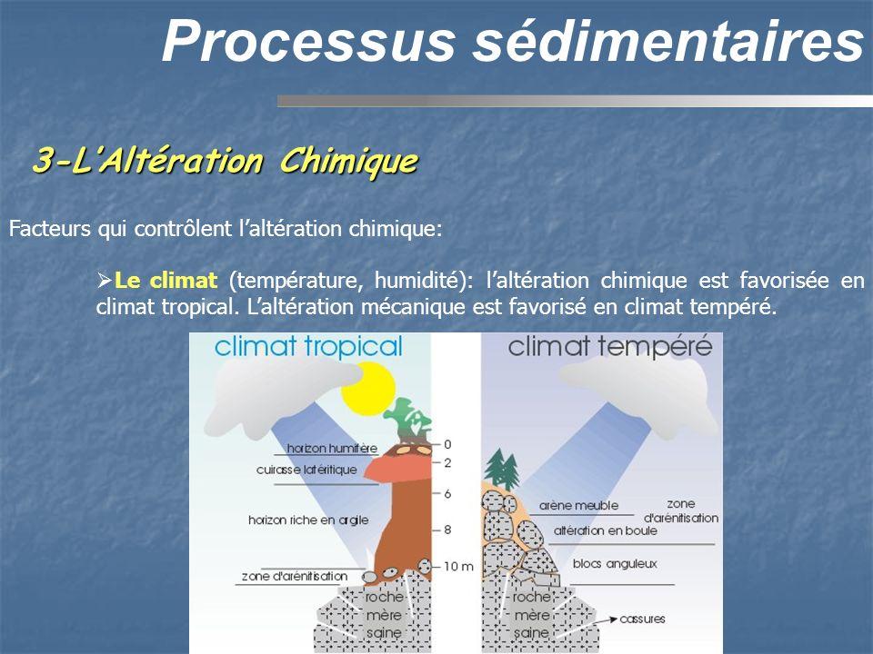 3-LAltération Chimique Processus sédimentaires Facteurs qui contrôlent laltération chimique: Le climat (température, humidité): laltération chimique e
