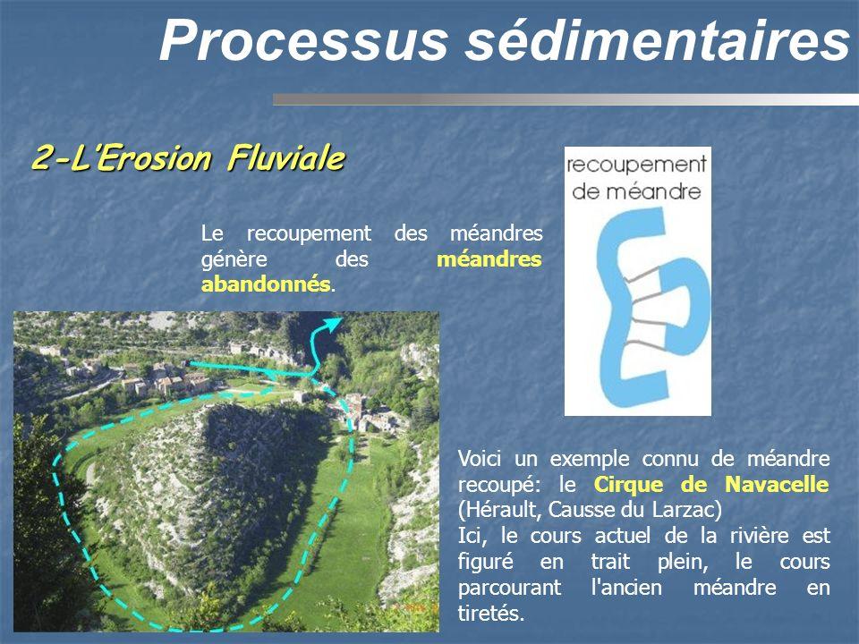 2-LErosion Fluviale Processus sédimentaires Le recoupement des méandres génère des méandres abandonnés. Voici un exemple connu de méandre recoupé: le