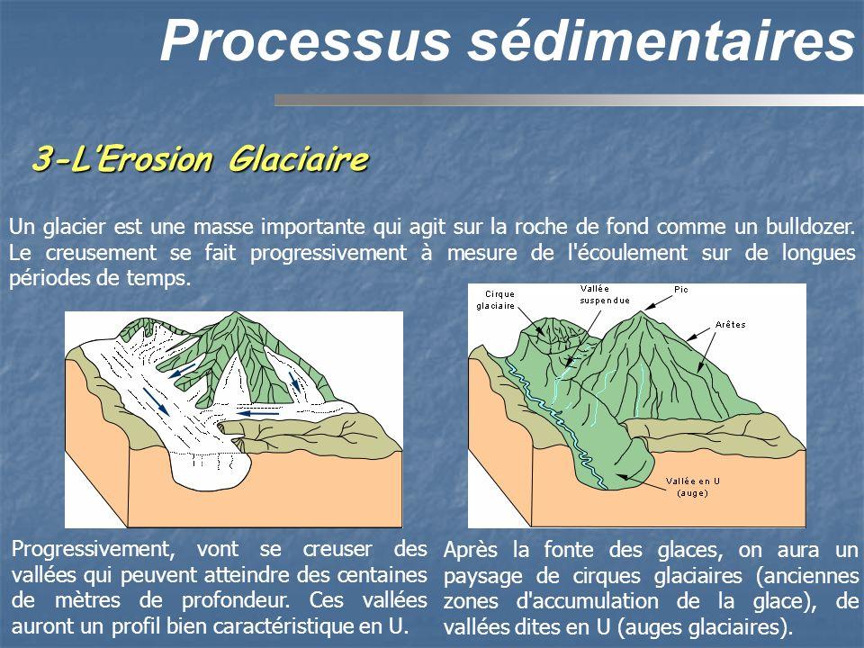 3-LErosion Glaciaire Processus sédimentaires Un glacier est une masse importante qui agit sur la roche de fond comme un bulldozer. Le creusement se fa