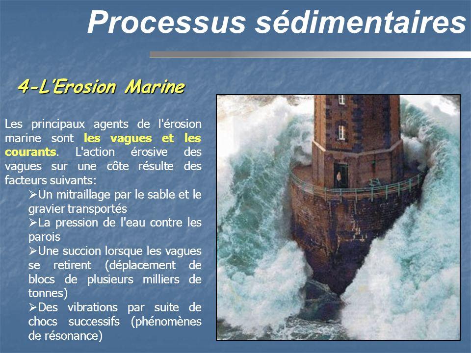 4-LErosion Marine Processus sédimentaires Les principaux agents de l'érosion marine sont les vagues et les courants. L'action érosive des vagues sur u