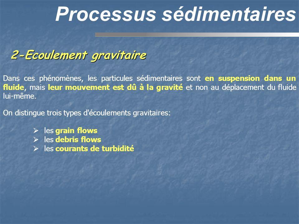 2-Ecoulement gravitaire Processus sédimentaires On distingue trois types d'écoulements gravitaires: les grain flows les debris flows les courants de t