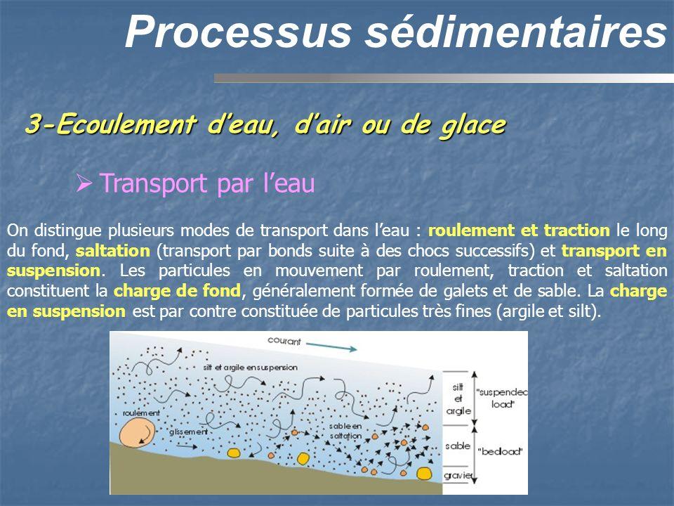 3-Ecoulement deau, dair ou de glace Processus sédimentaires On distingue plusieurs modes de transport dans leau : roulement et traction le long du fon