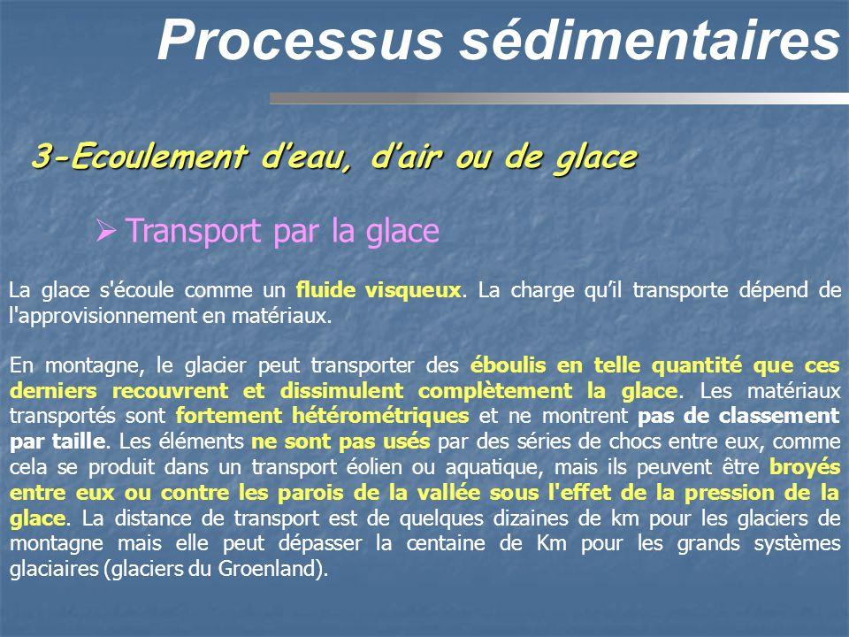 3-Ecoulement deau, dair ou de glace Processus sédimentaires La glace s'écoule comme un fluide visqueux. La charge quil transporte dépend de l'approvis