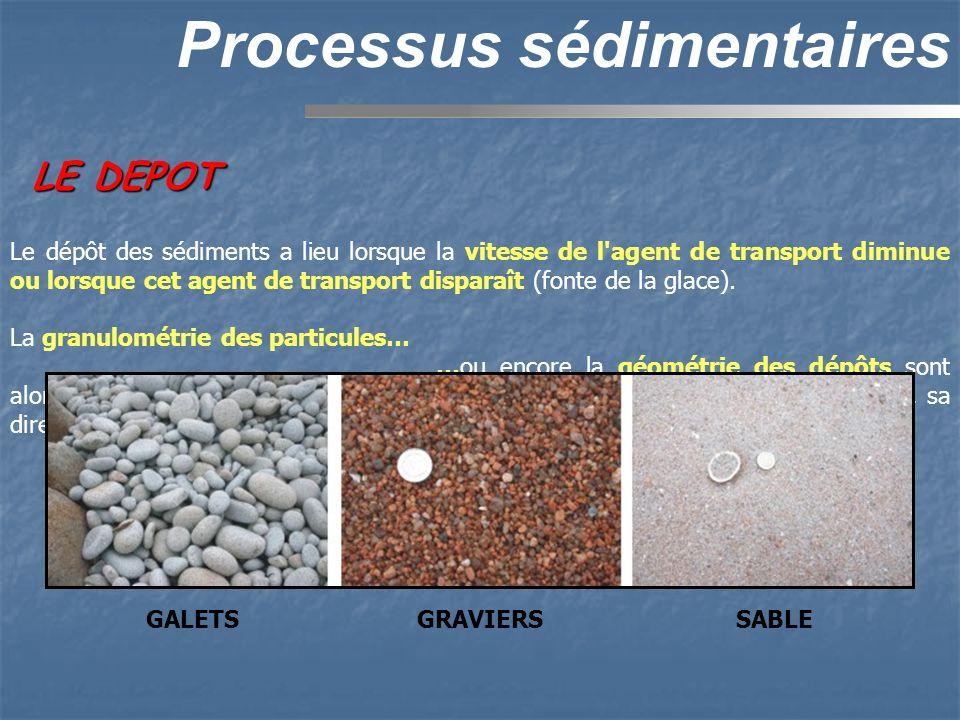 LE DEPOT Processus sédimentaires Le dépôt des sédiments a lieu lorsque la vitesse de l'agent de transport diminue ou lorsque cet agent de transport di