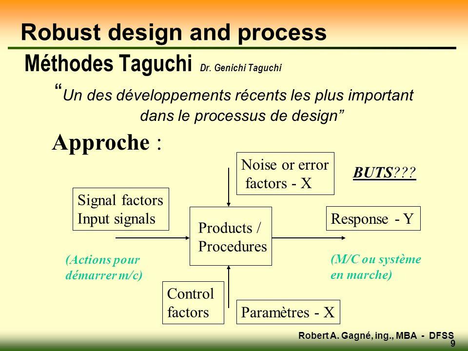 Robert A.Gagné, ing., MBA - DFSS 9 Robust design and process Méthodes Taguchi Dr.