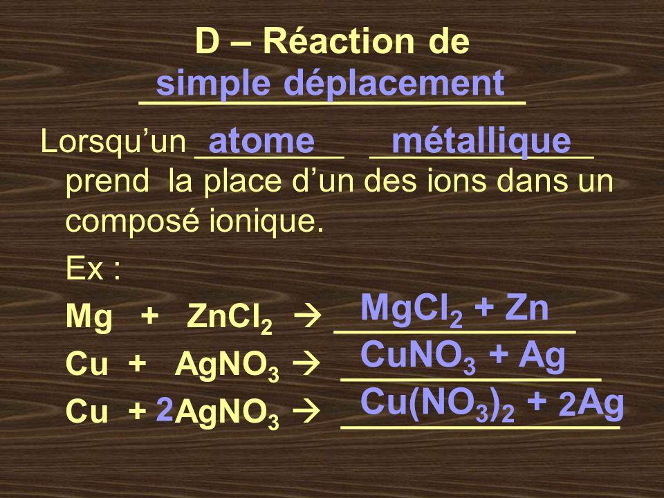 D – Réaction de ___________________ Lorsquun ________ ____________ prend la place dun des ions dans un composé ionique. Ex : Mg + ZnCl 2 _____________